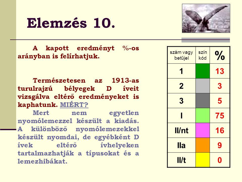 Elemzés 10. % 1 13 2 3 5 I 75 II/nt 16 IIa 9 II/t