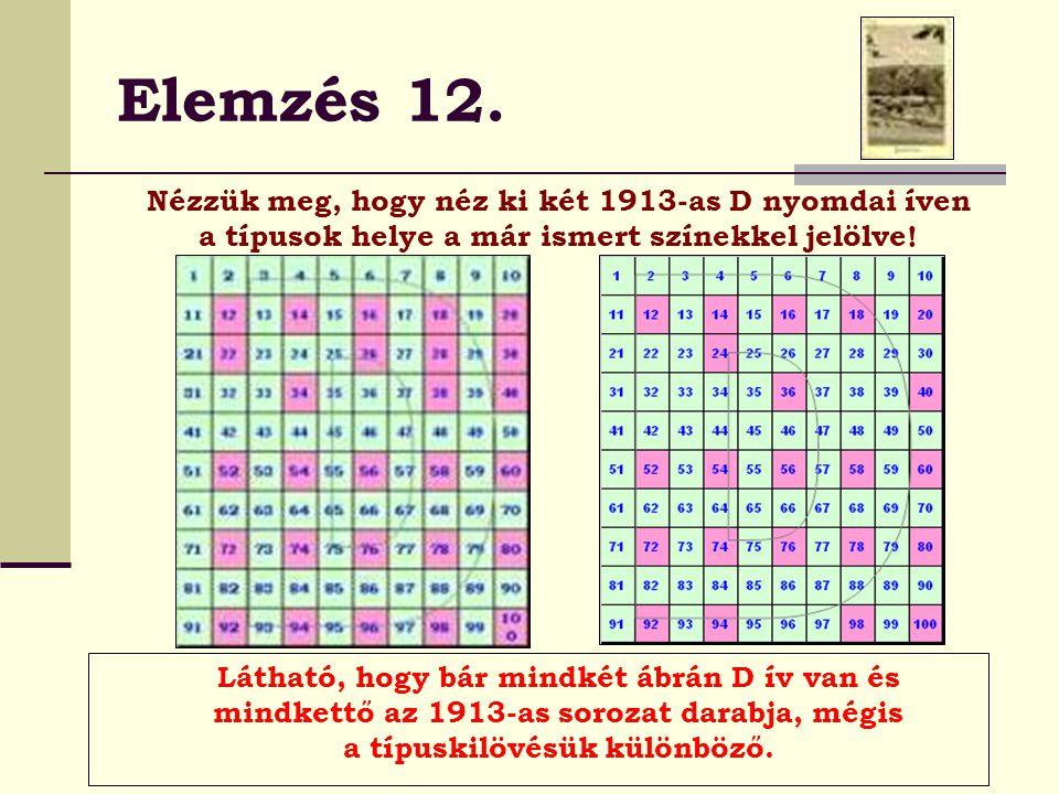 Elemzés 12. Nézzük meg, hogy néz ki két 1913-as D nyomdai íven a típusok helye a már ismert színekkel jelölve!