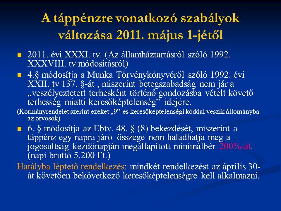 A táppénzre vonatkozó szabályok változása 2011. május 1-jétől
