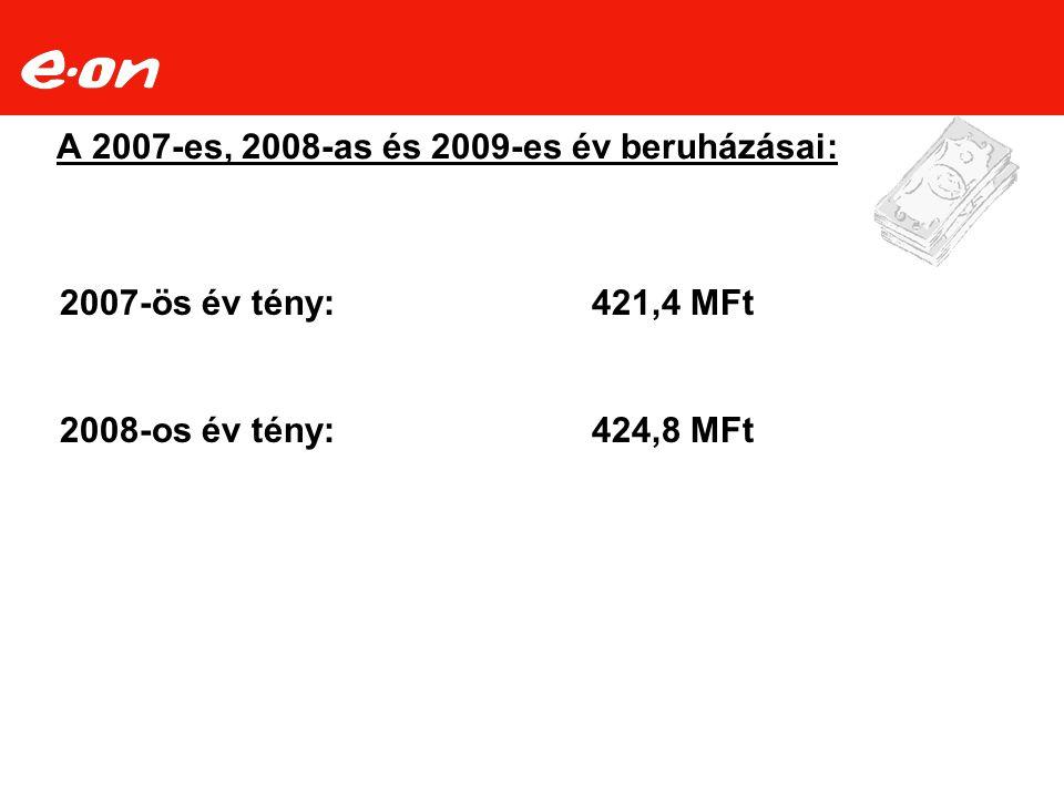 A 2007-es, 2008-as és 2009-es év beruházásai:
