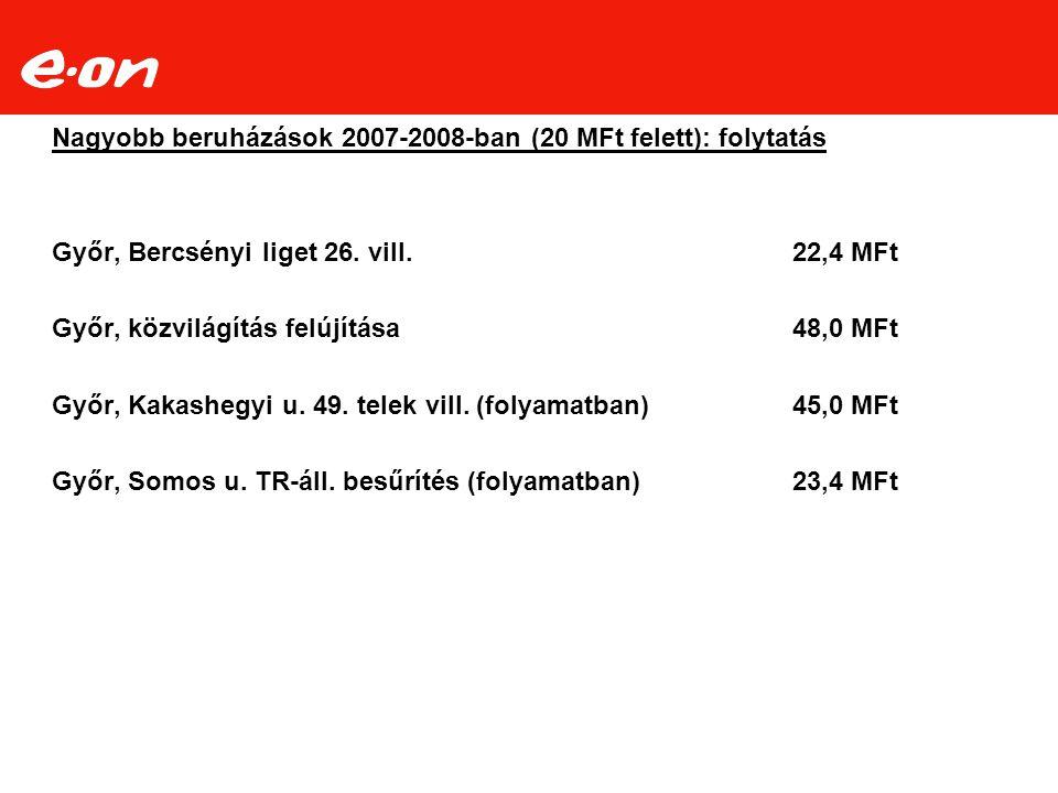 Nagyobb beruházások 2007-2008-ban (20 MFt felett): folytatás