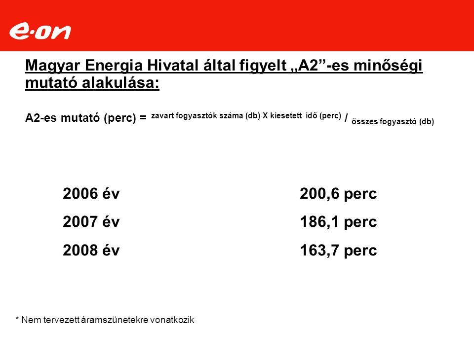 """Magyar Energia Hivatal által figyelt """"A2 -es minőségi mutató alakulása:"""