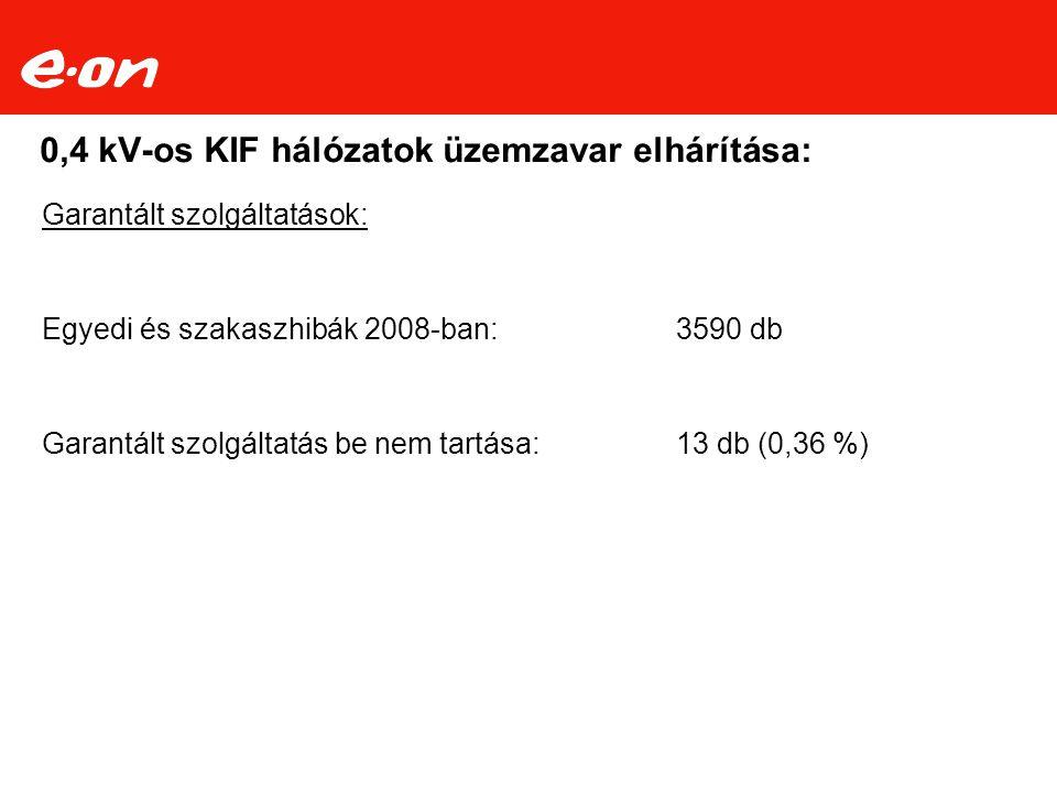 0,4 kV-os KIF hálózatok üzemzavar elhárítása: