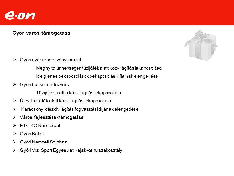 Győr város támogatása Győri nyár rendezvénysorozat