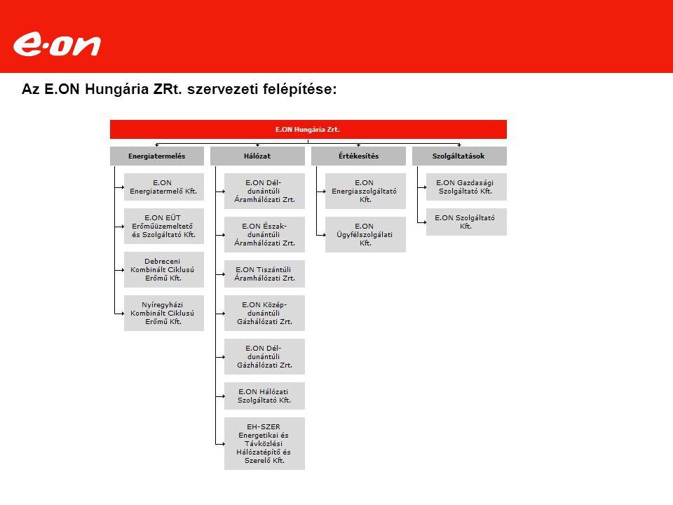Az E.ON Hungária ZRt. szervezeti felépítése: