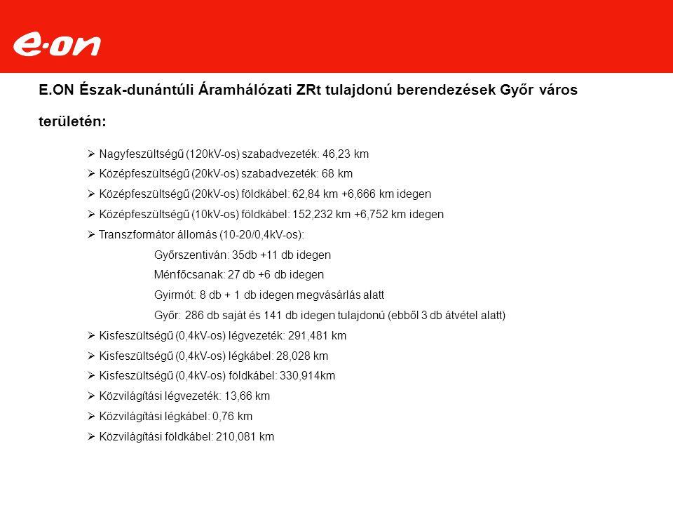 E.ON Észak-dunántúli Áramhálózati ZRt tulajdonú berendezések Győr város területén: