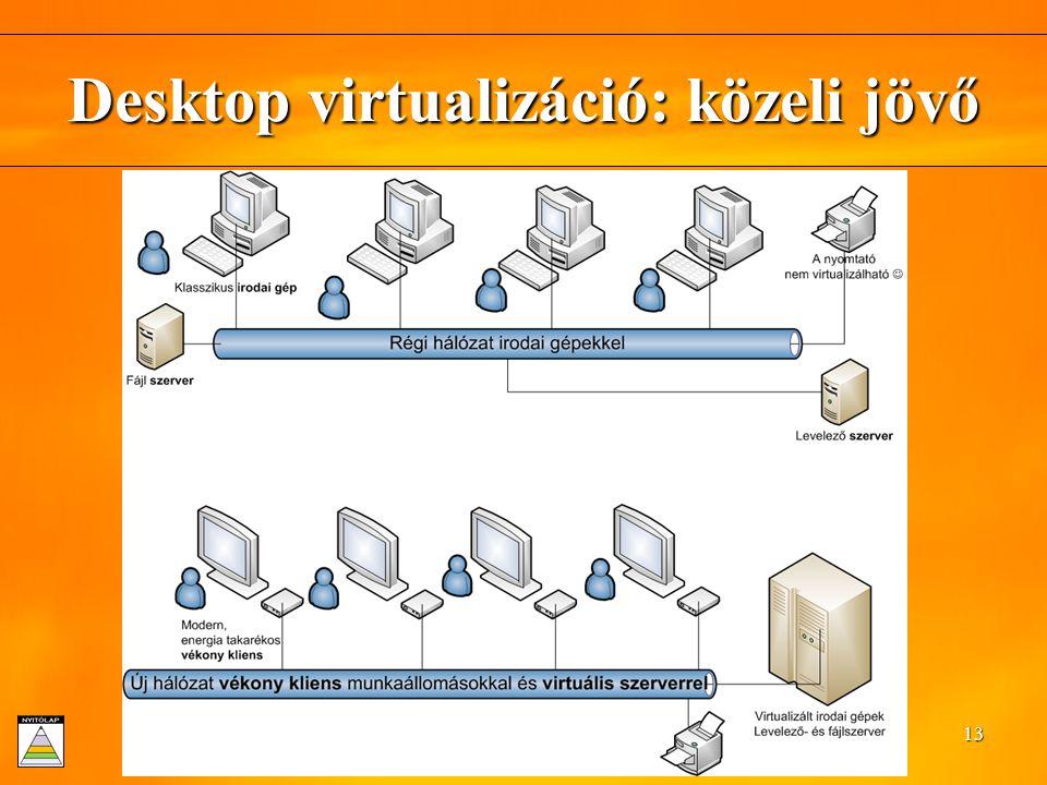 Desktop virtualizáció: közeli jövő