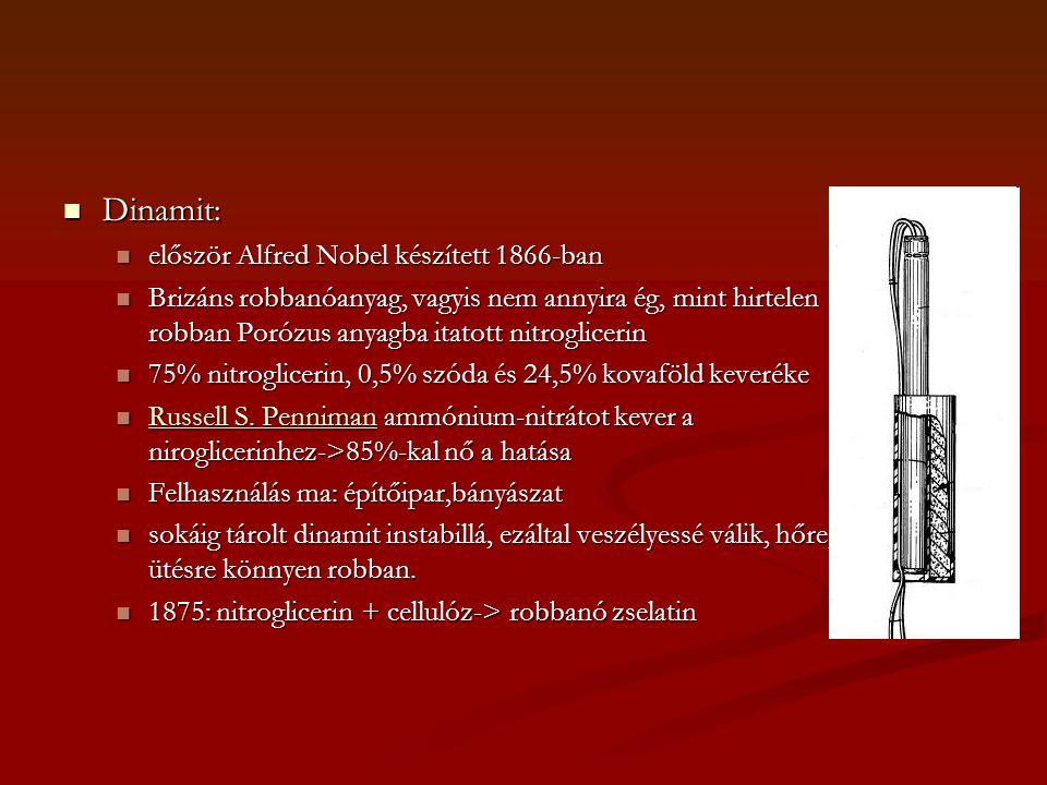Dinamit: először Alfred Nobel készített 1866-ban