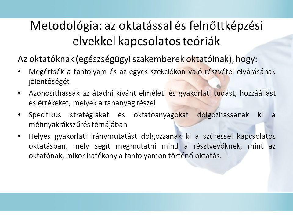 Metodológia: az oktatással és felnőttképzési elvekkel kapcsolatos teóriák
