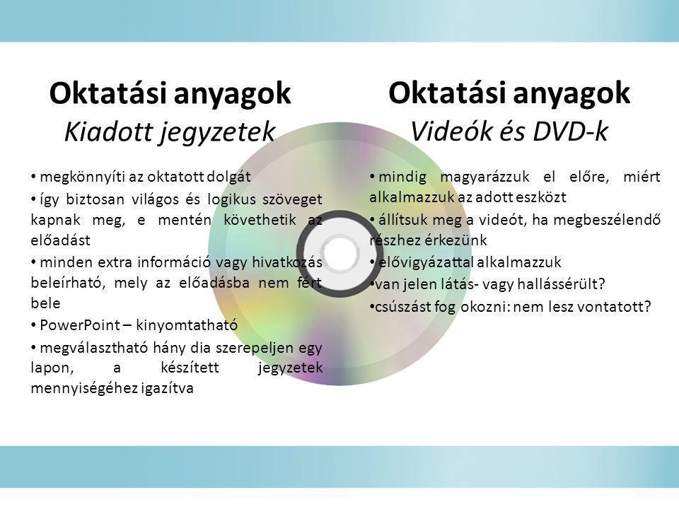 Oktatási anyagok Oktatási anyagok