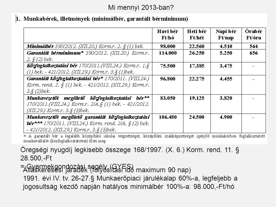Mi mennyi 2013-ban Öregségi nyugdíj legkisebb összege 168/1997. (X. 6.) Korm. rend. 11. § 28.500,-Ft.