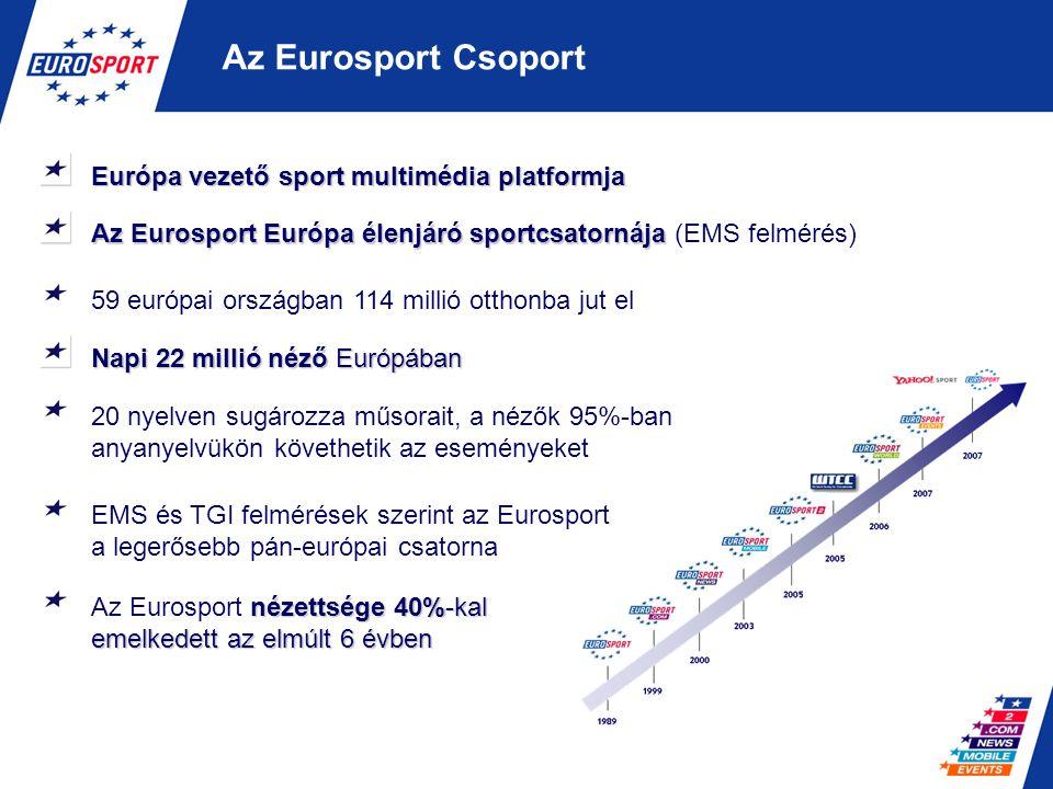 Az Eurosport Csoport Európa vezető sport multimédia platformja