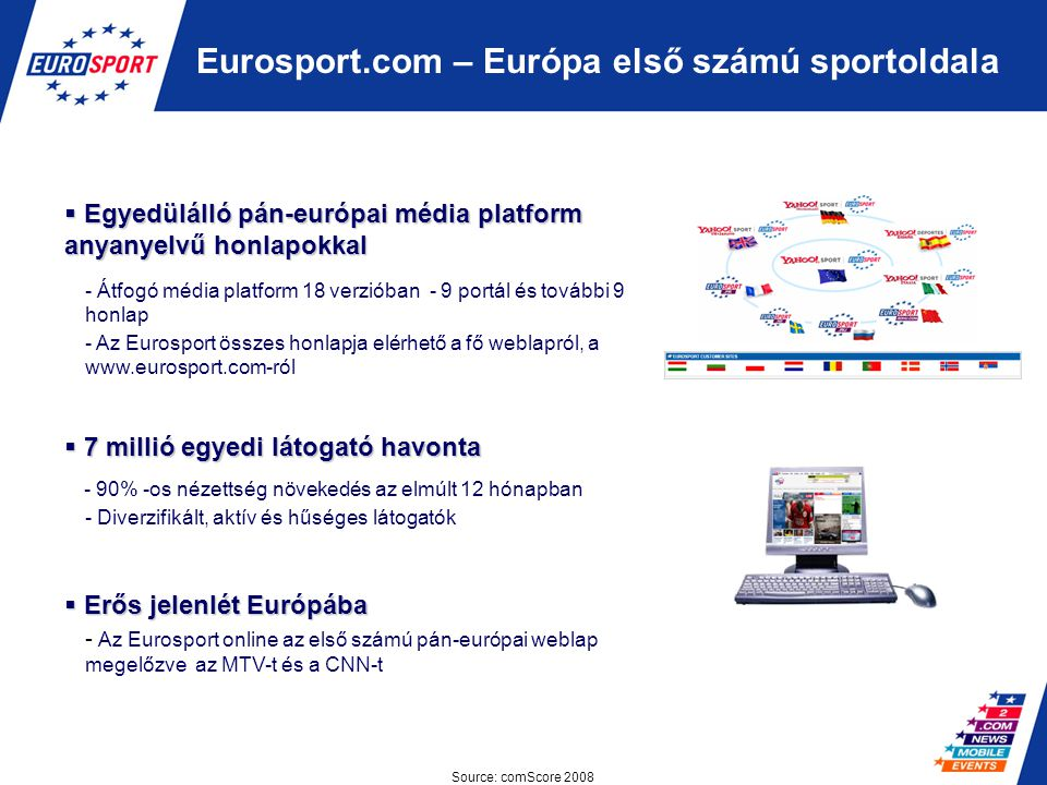 Eurosport.com – Európa első számú sportoldala