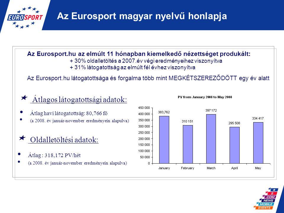 Az Eurosport magyar nyelvű honlapja
