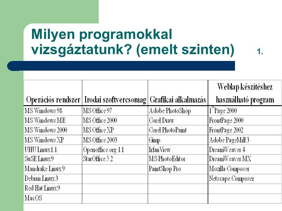 Milyen programokkal vizsgáztatunk (emelt szinten) 1.