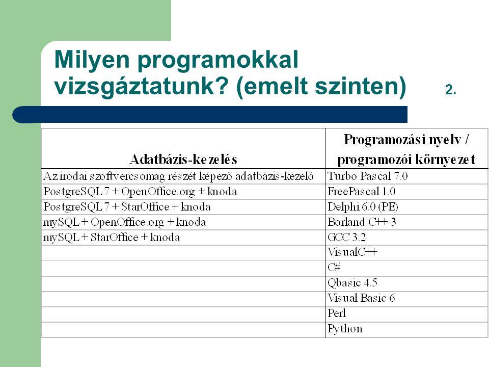 Milyen programokkal vizsgáztatunk (emelt szinten) 2.