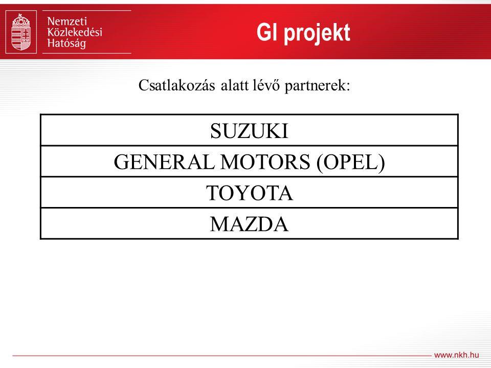 GI projekt SUZUKI GENERAL MOTORS (OPEL) TOYOTA MAZDA