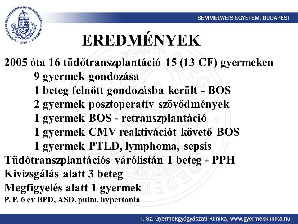 EREDMÉNYEK 2005 óta 16 tüdőtranszplantáció 15 (13 CF) gyermeken