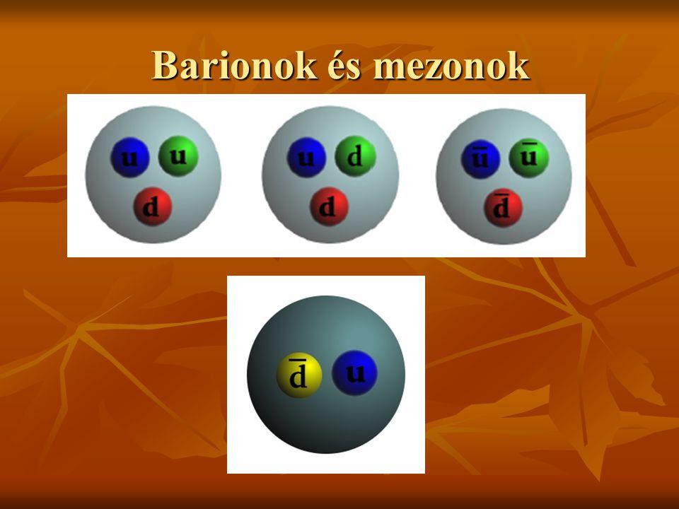 Barionok és mezonok
