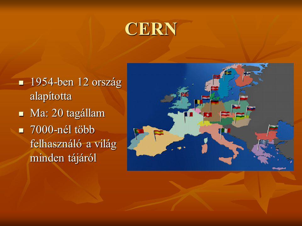 CERN 1954-ben 12 ország alapította Ma: 20 tagállam