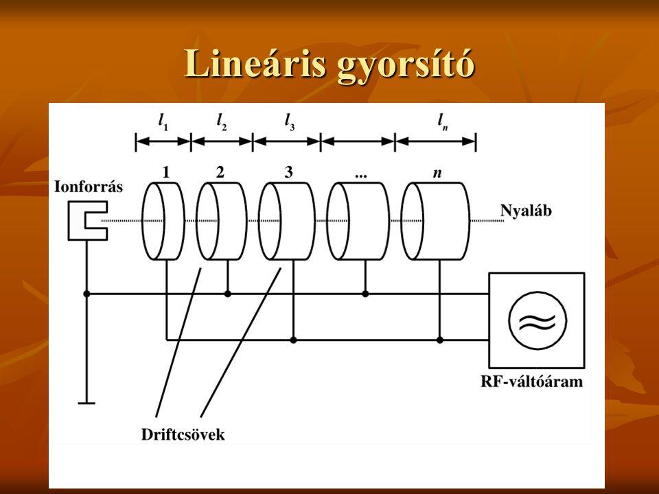 Lineáris gyorsító