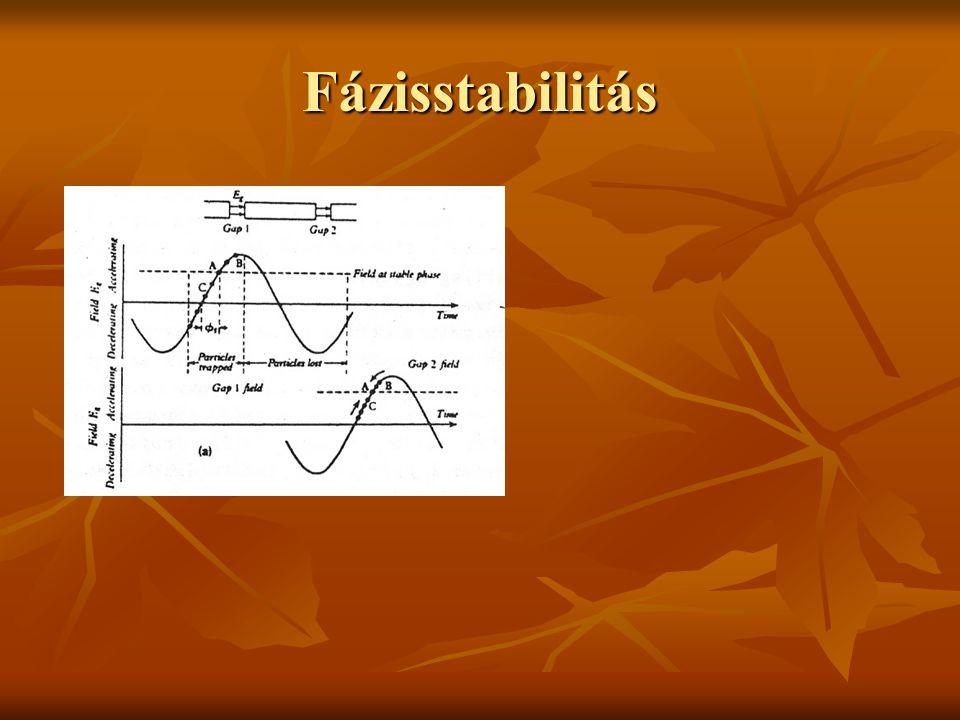 Fázisstabilitás