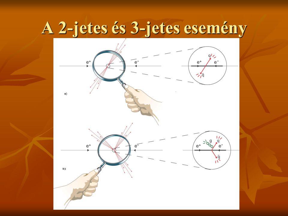 A 2-jetes és 3-jetes esemény