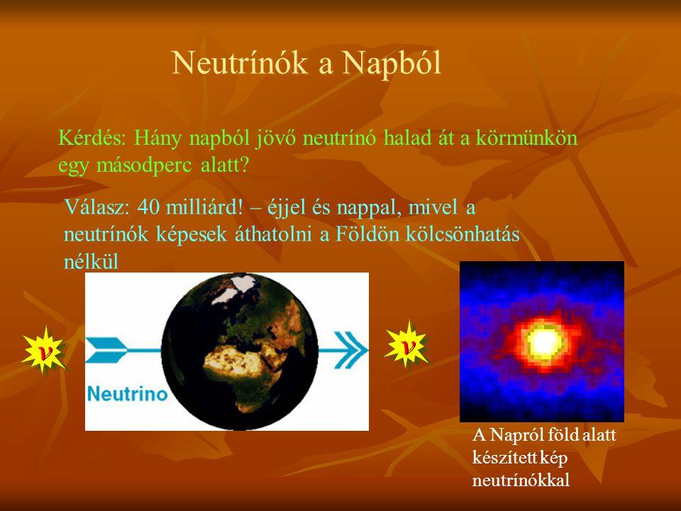 Neutrínók a Napból Kérdés: Hány napból jövő neutrínó halad át a körmünkön egy másodperc alatt