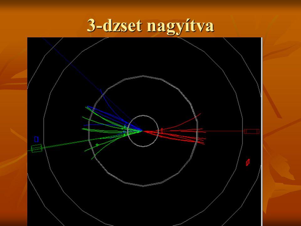 3-dzset nagyítva Hogy jobban lássuk, hogy átfedi egymást a kék és zöld.