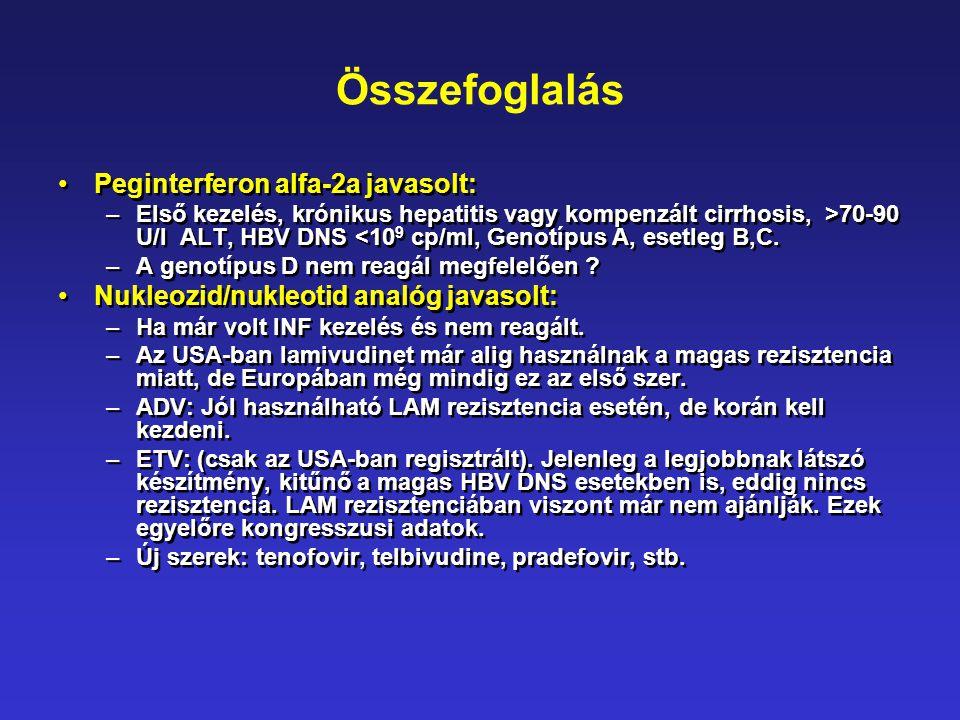 Összefoglalás Peginterferon alfa-2a javasolt: