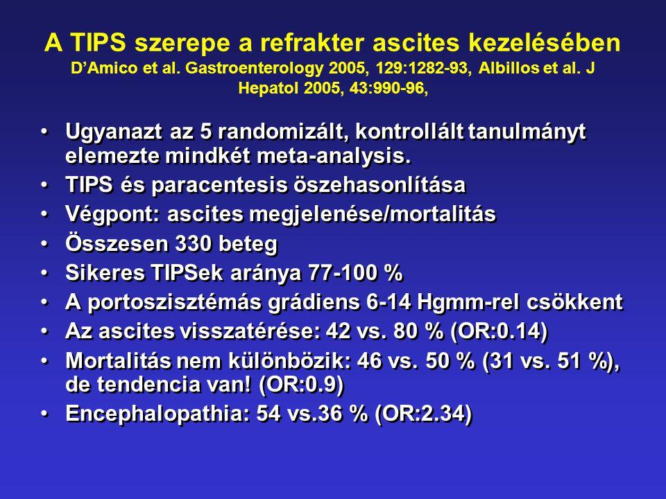A TIPS szerepe a refrakter ascites kezelésében D'Amico et al