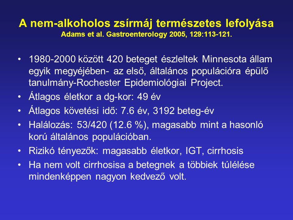 A nem-alkoholos zsírmáj természetes lefolyása Adams et al