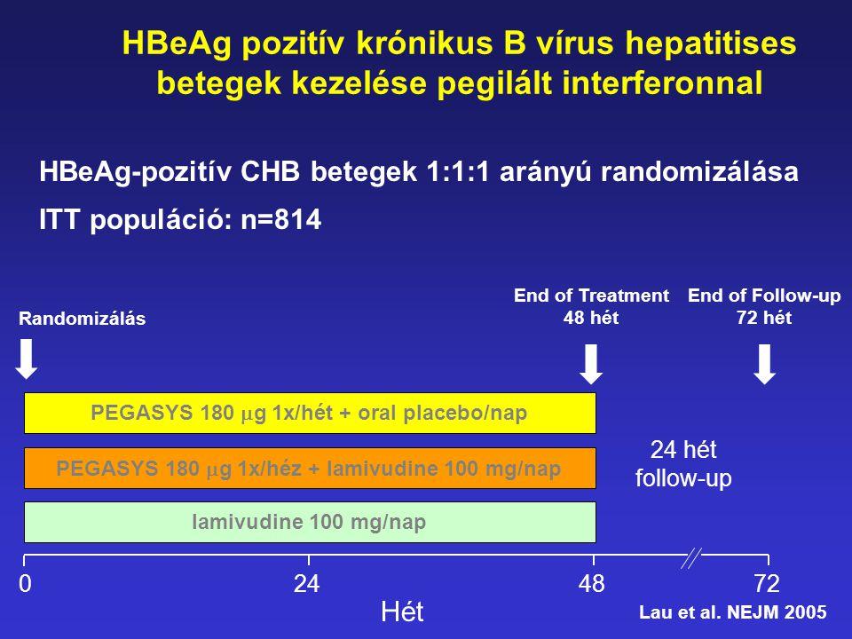 HBeAg pozitív krónikus B vírus hepatitises betegek kezelése pegilált interferonnal