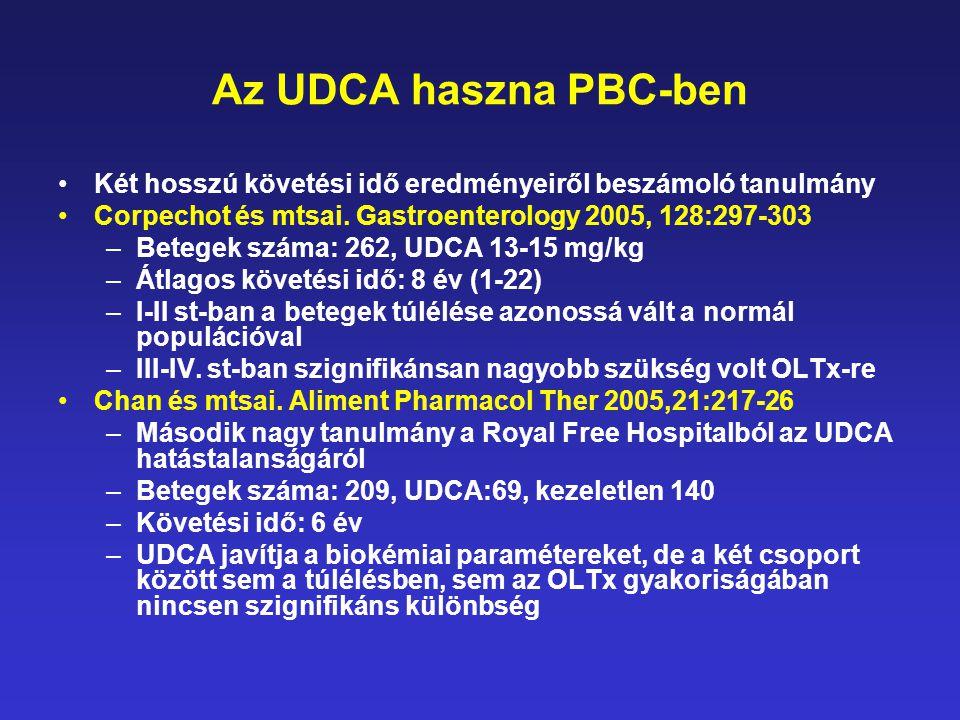 Az UDCA haszna PBC-ben Két hosszú követési idő eredményeiről beszámoló tanulmány. Corpechot és mtsai. Gastroenterology 2005, 128:297-303.