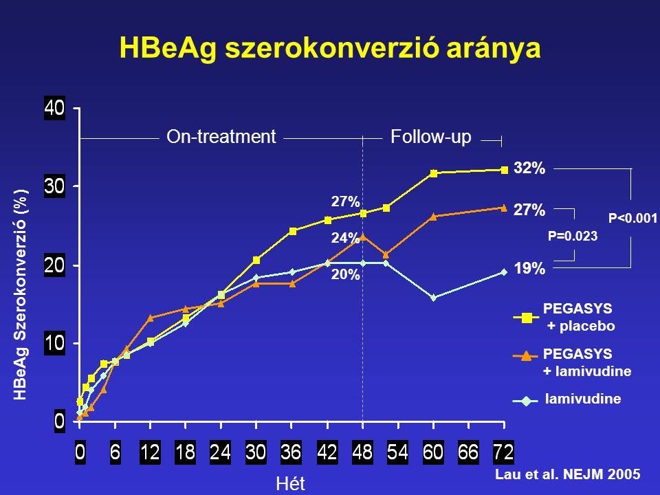 HBeAg szerokonverzió aránya