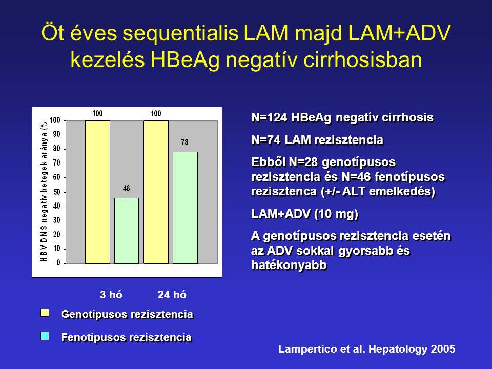 Öt éves sequentialis LAM majd LAM+ADV kezelés HBeAg negatív cirrhosisban