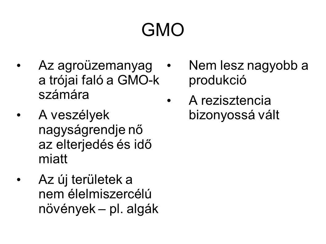 GMO Az agroüzemanyag a trójai faló a GMO-k számára