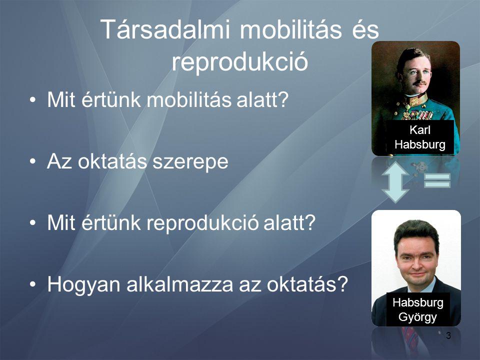 Társadalmi mobilitás és reprodukció