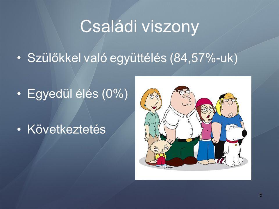 Családi viszony Szülőkkel való együttélés (84,57%-uk)