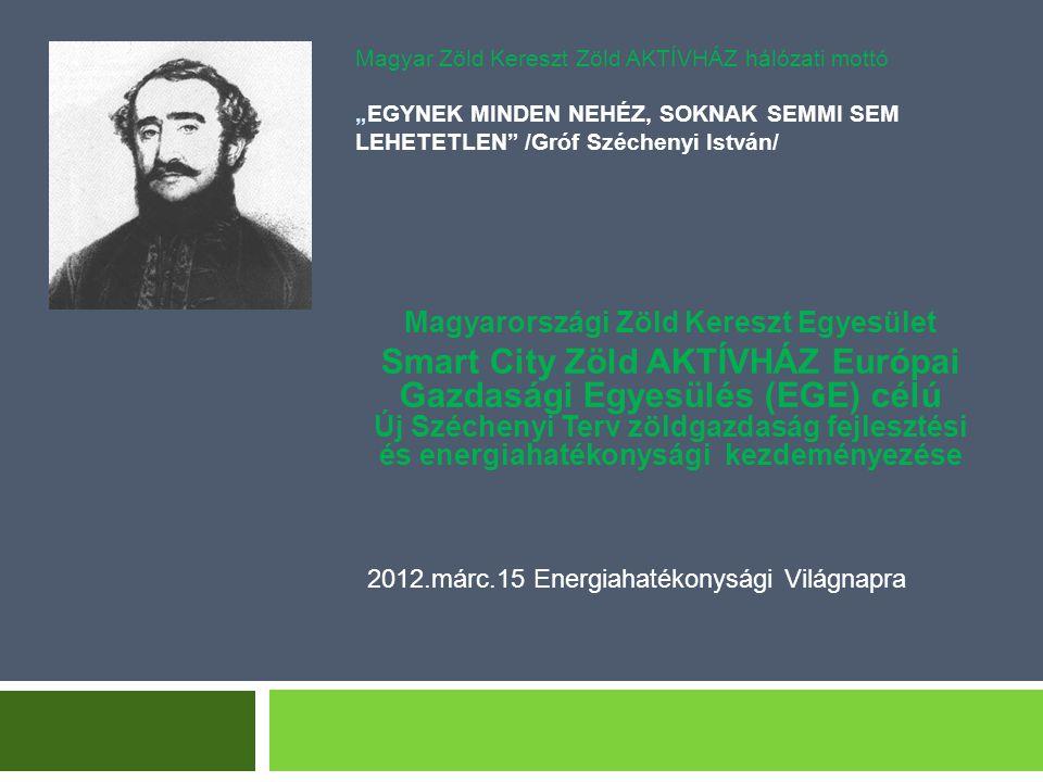 Magyarországi Zöld Kereszt Egyesület