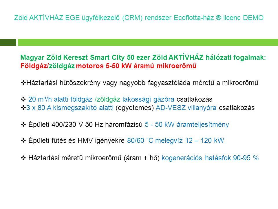 Zöld AKTÍVHÁZ EGE ügyfélkezelő (CRM) rendszer Ecoflotta-ház ® licenc DEMO
