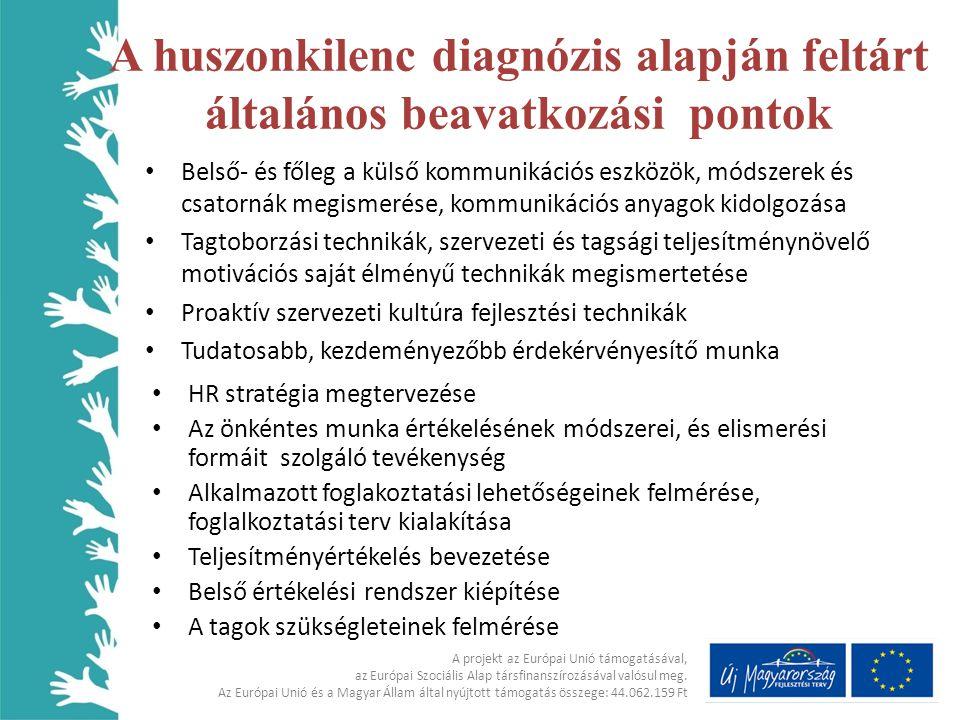A huszonkilenc diagnózis alapján feltárt általános beavatkozási pontok