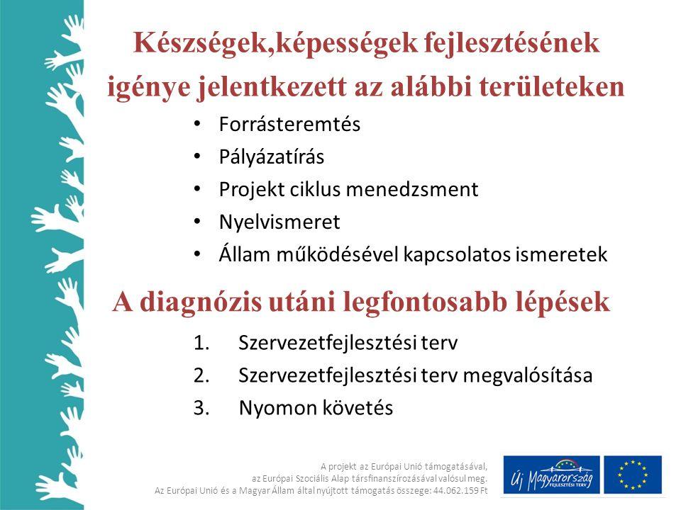 A diagnózis utáni legfontosabb lépések