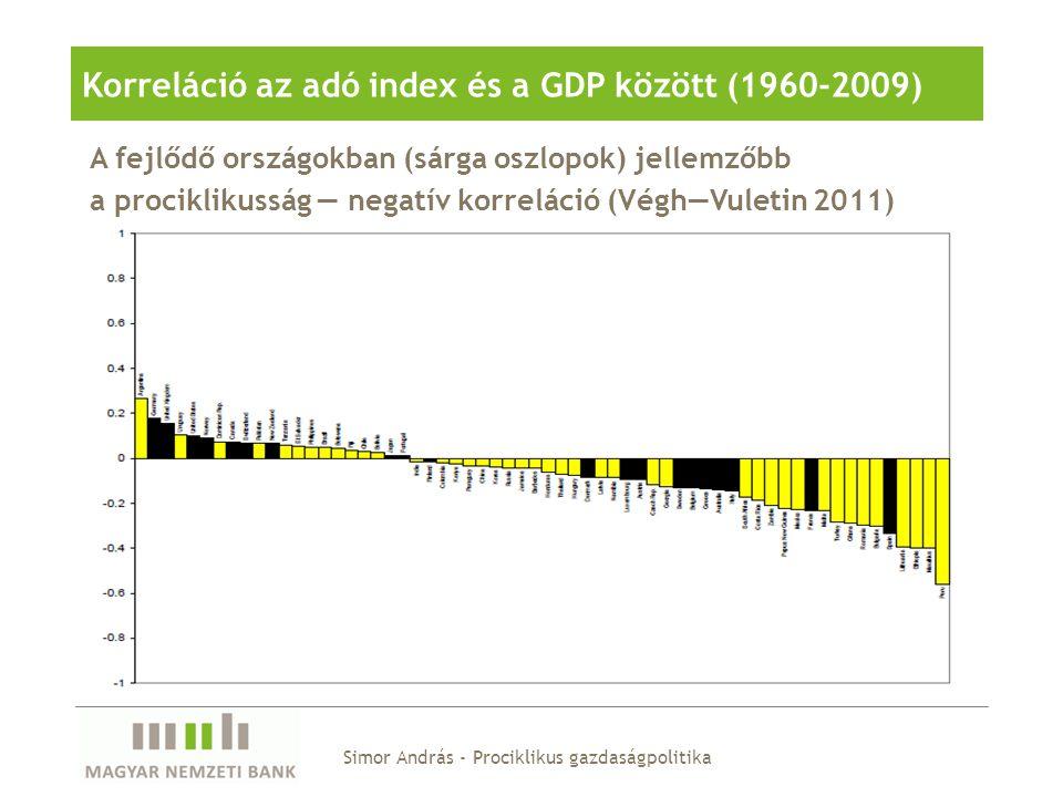 Korreláció az adó index és a GDP között (1960-2009)