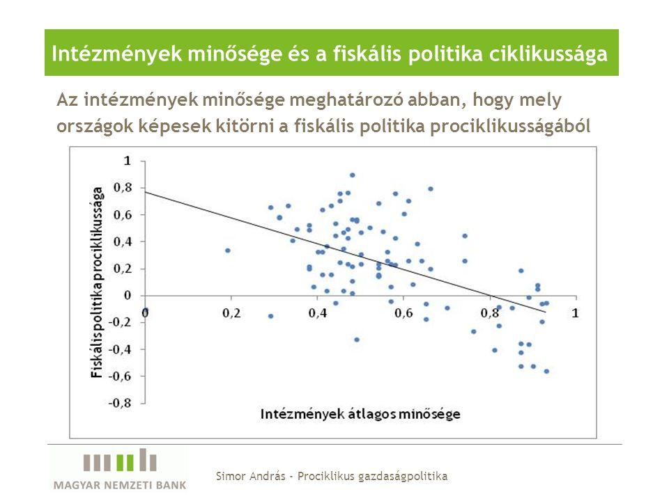 Intézmények minősége és a fiskális politika ciklikussága