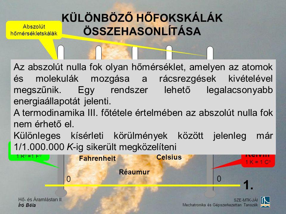 KÜLÖNBÖZŐ HŐFOKSKÁLÁK ÖSSZEHASONLÍTÁSA