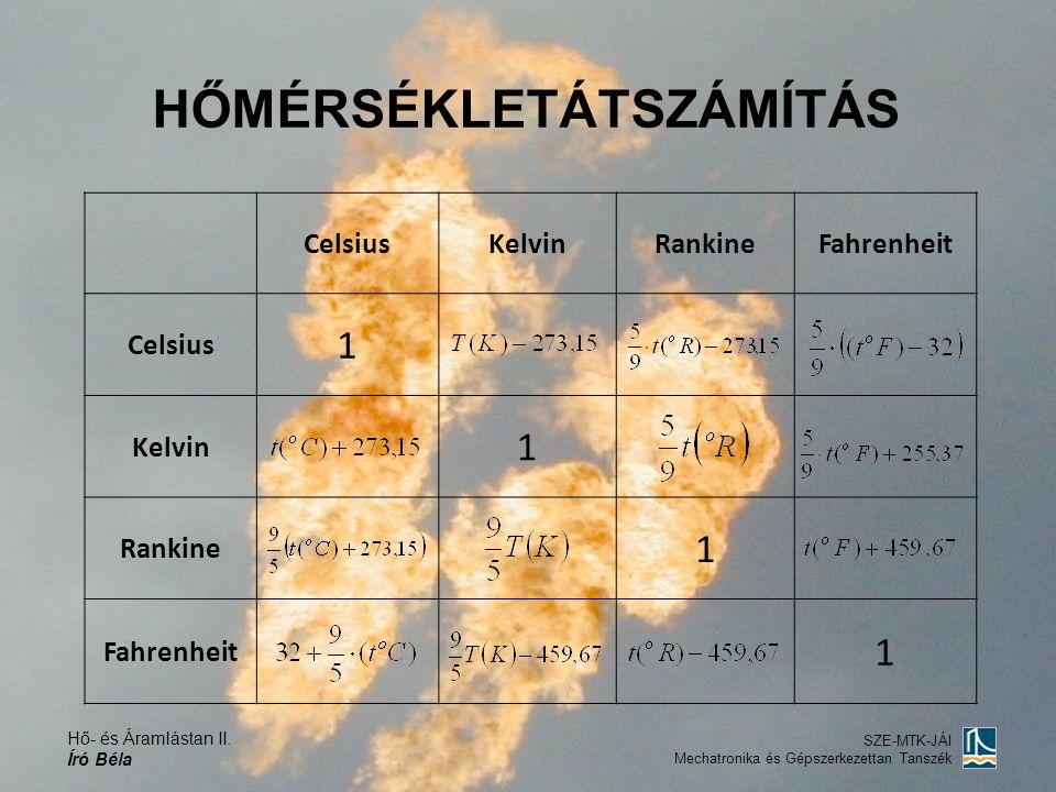 HŐMÉRSÉKLETÁTSZÁMÍTÁS