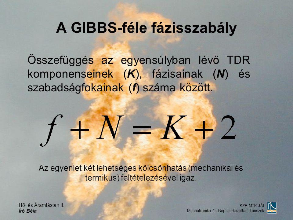 A GIBBS-féle fázisszabály