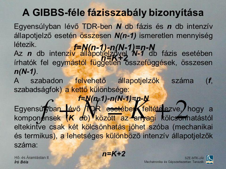 A GIBBS-féle fázisszabály bizonyítása