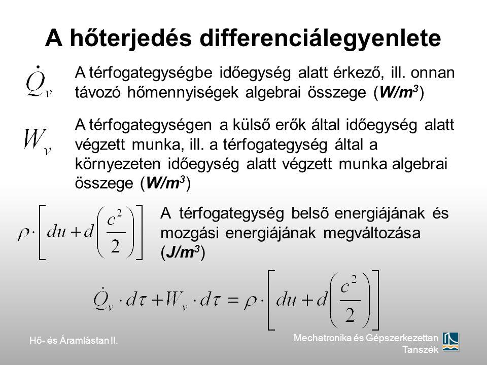 A hőterjedés differenciálegyenlete